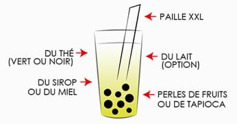 Comment réussir un bon bubble tea